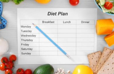 A Healthy Diet Plan – The Important Thing to Physical fitness
